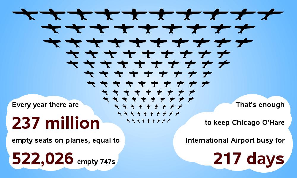 empty_plane_seats