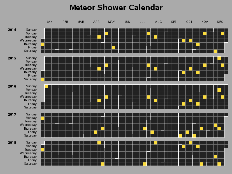meteor_showers calendar