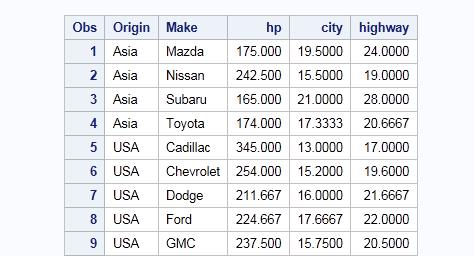 cars_table