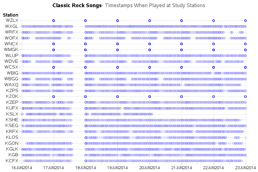 classic_rock_playtime
