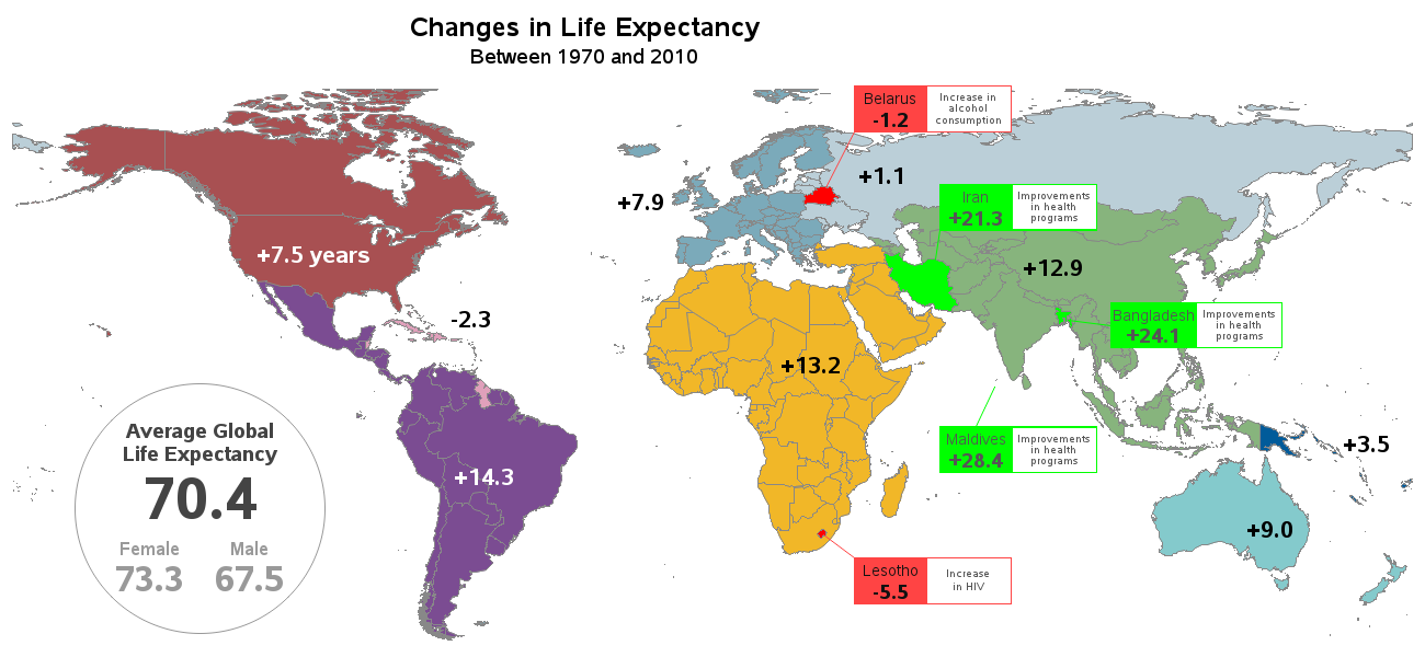 global_life_expectancy