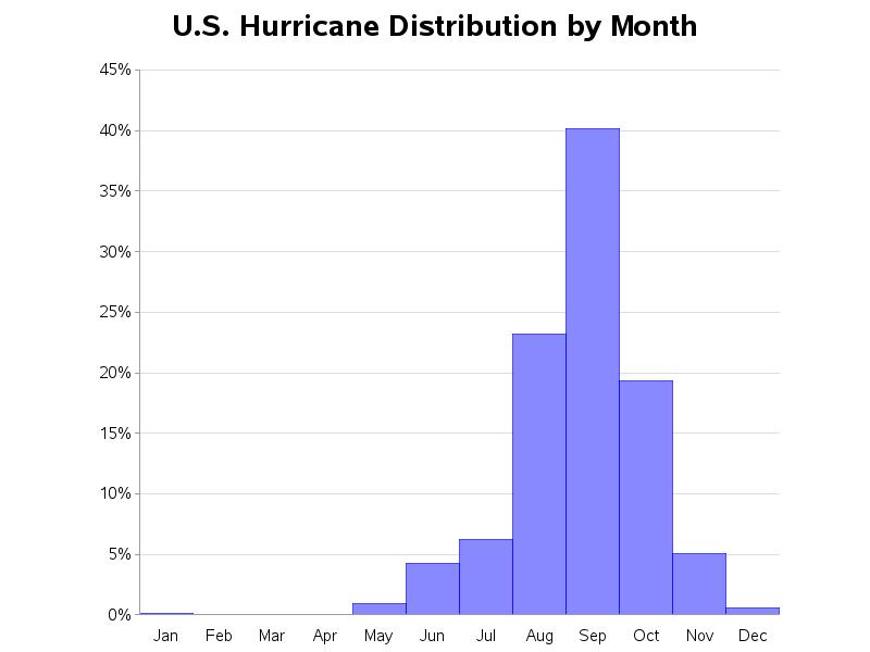 hurricane_tornado2