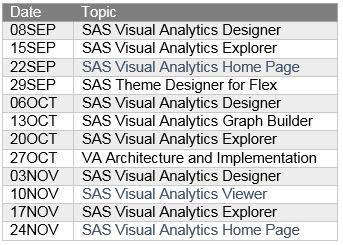 SAS VA schedule