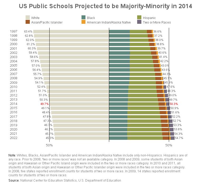 public_school_ethnicity