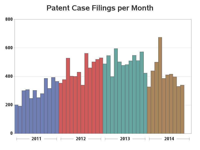 patent_case_filings1