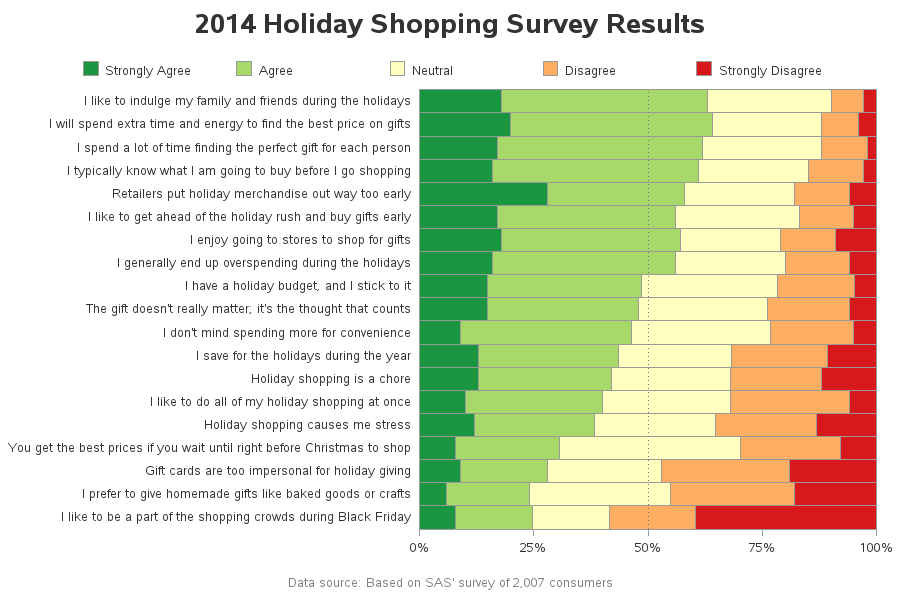 holiday_shopping_survey