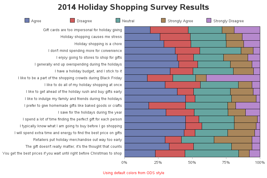 holiday_shopping_survey_blog