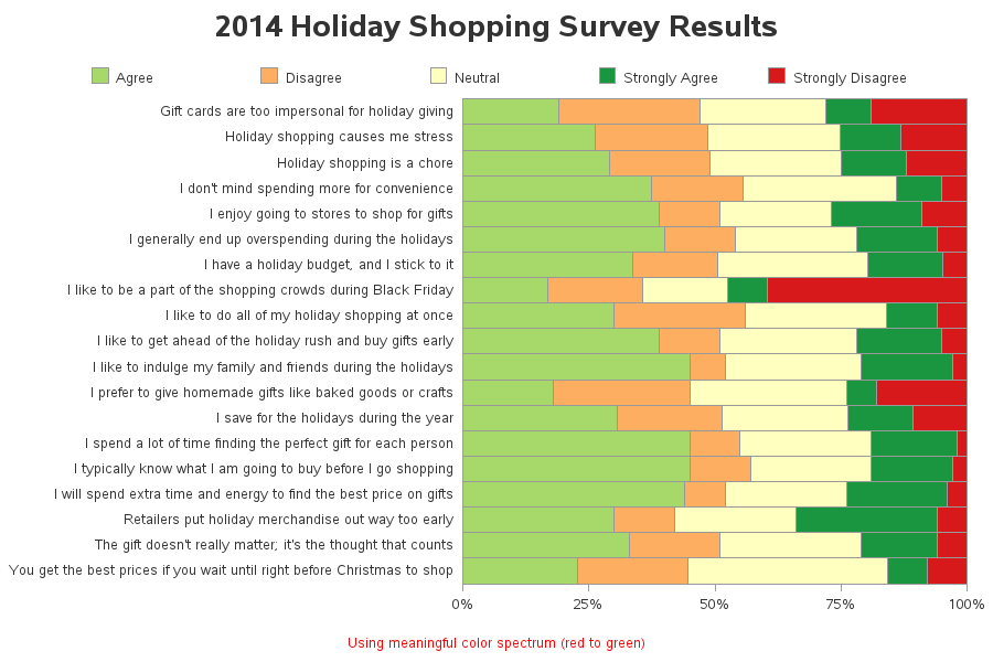 holiday_shopping_survey_blog1