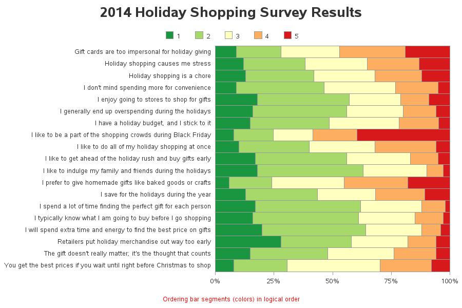 holiday_shopping_survey_blog2