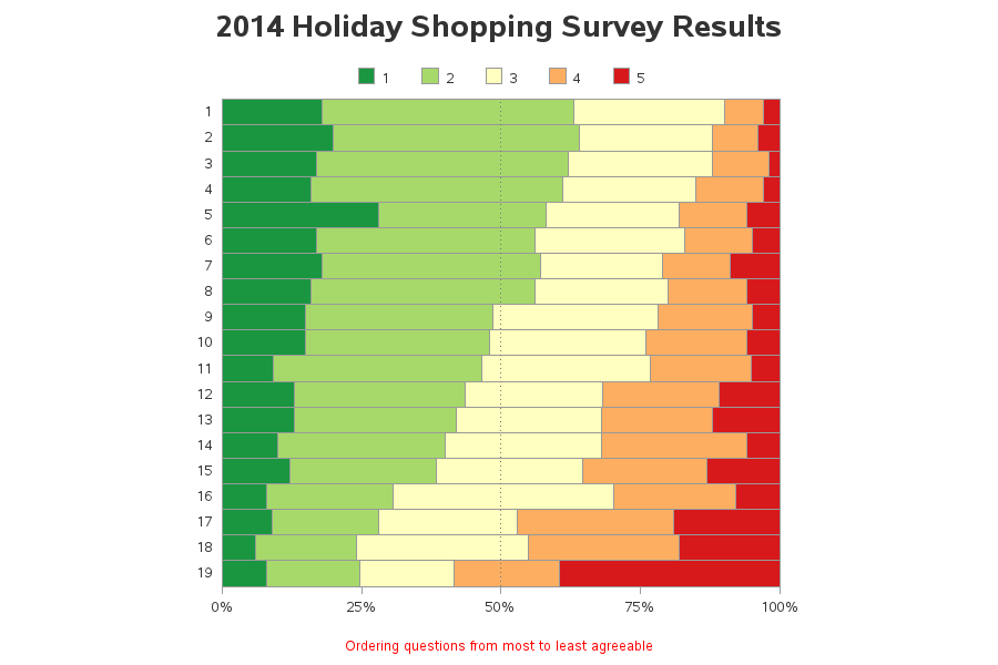 holiday_shopping_survey_blog3