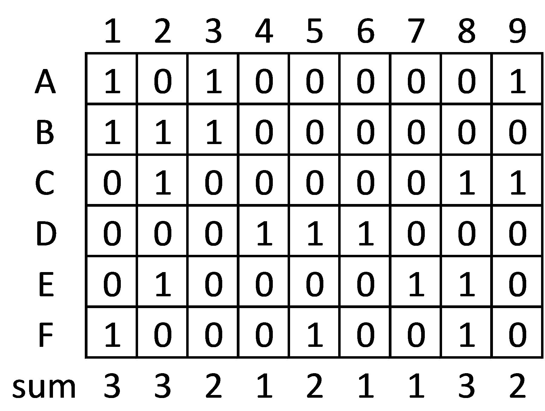 Solving Sudoku with SAS/IML   The SAS Training Post