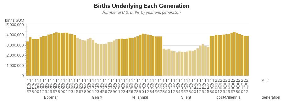 us_generations1