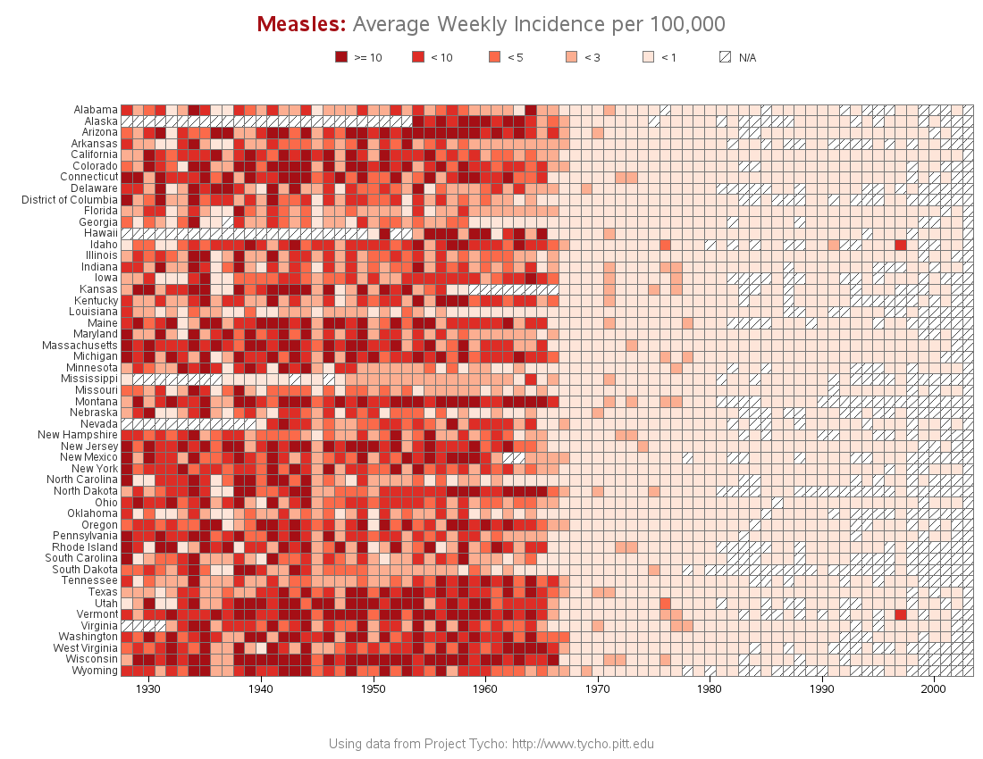 measles_incidence