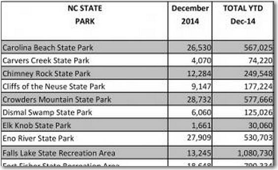 park_attendance