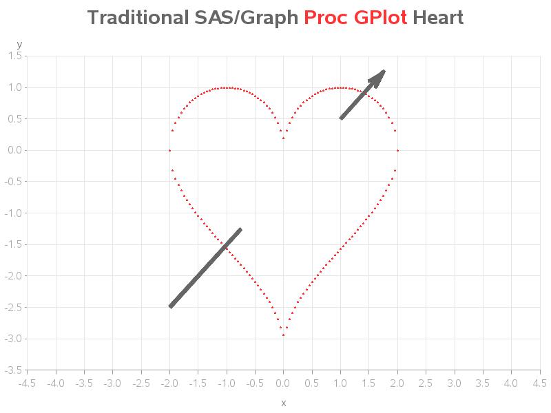valentines_graph