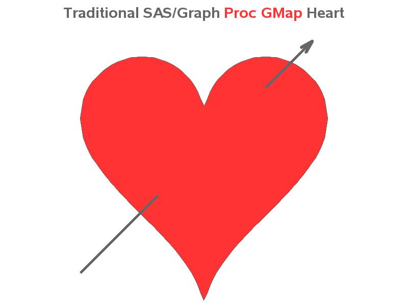 valentines_graph1