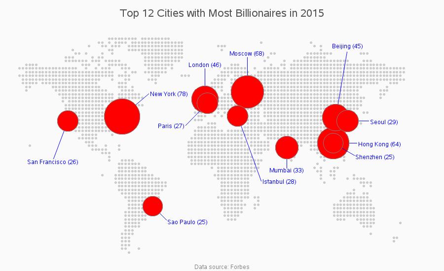 billionaires_per_city