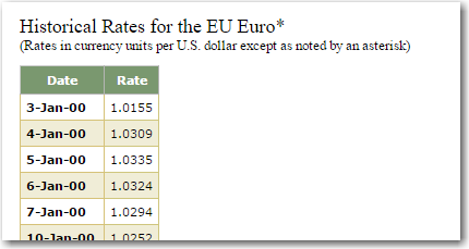 euro_rate