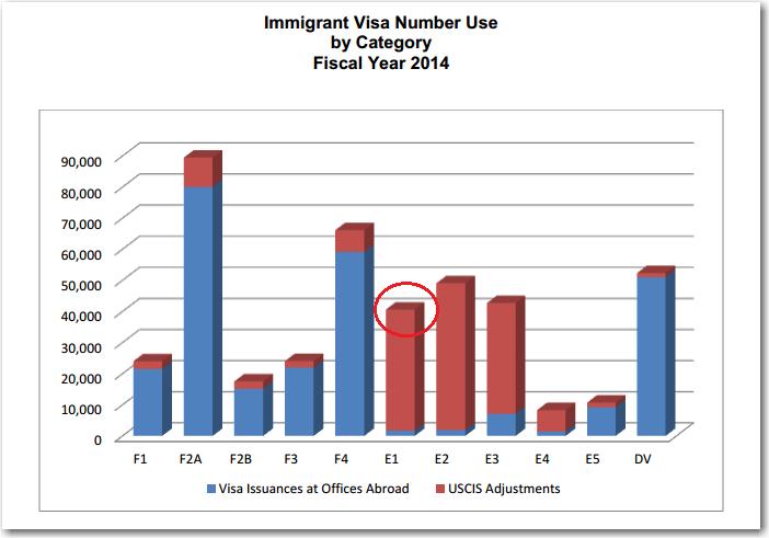 visas_graph_orig