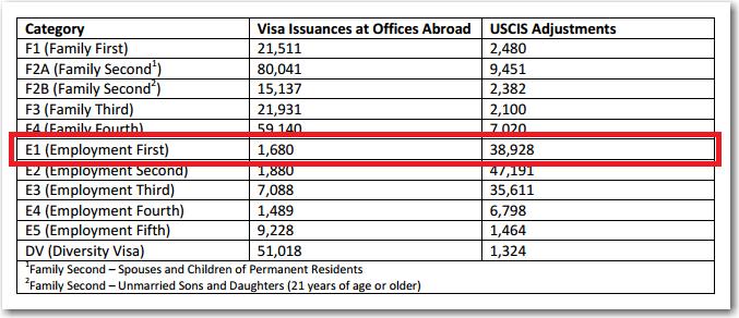 visas_table_orig