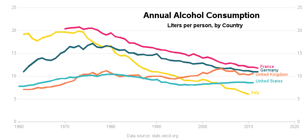alcohol_consumption_worldwide