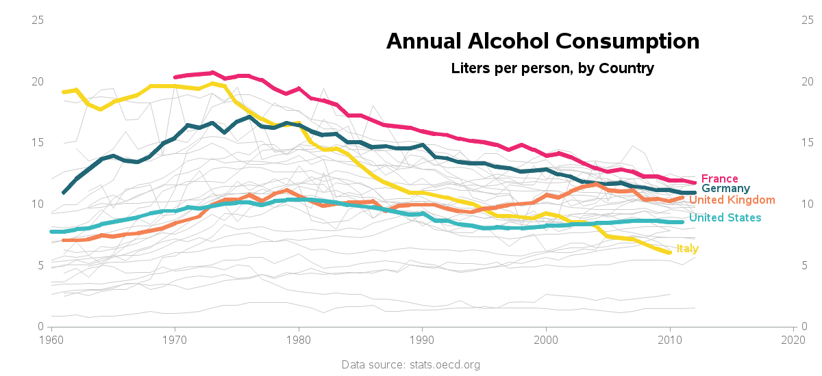 alcohol_consumption_worldwide1