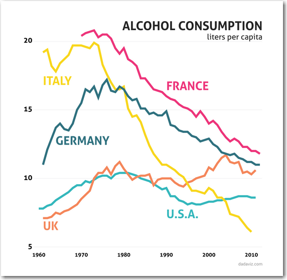 What Alcohol Do Italians Drink