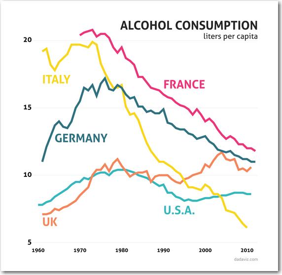 alcohol_consumption_worldwide_original