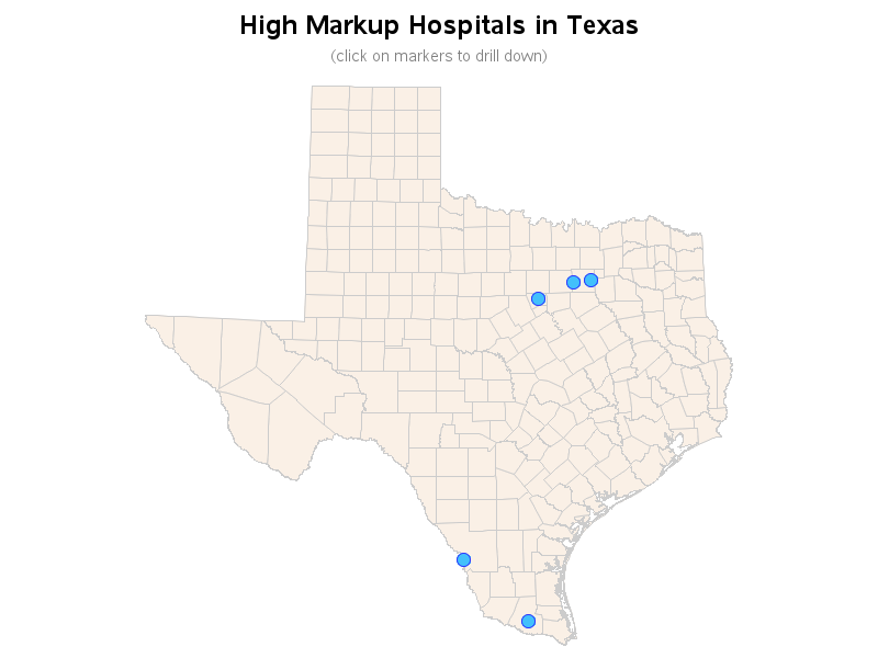 hospital_markup_2012_tx