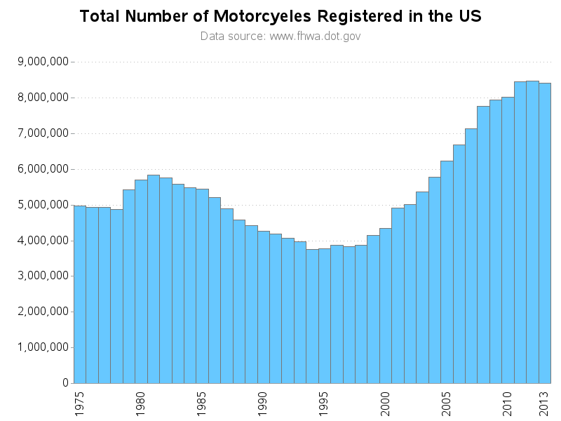 motorcycle_stats3