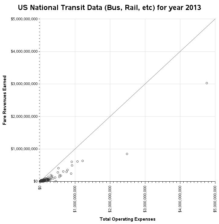 national_transit_foo
