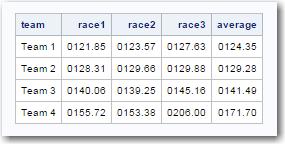 race_times_decimal