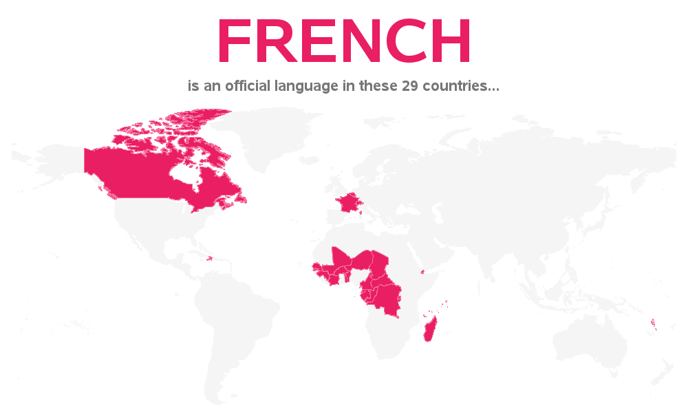 official_language_by_country_french