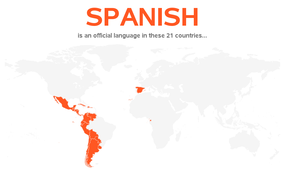 official_language_by_country_spanish