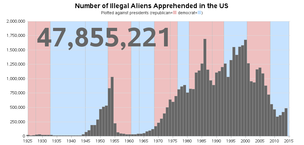 us_illegal_aliens_apprehended3