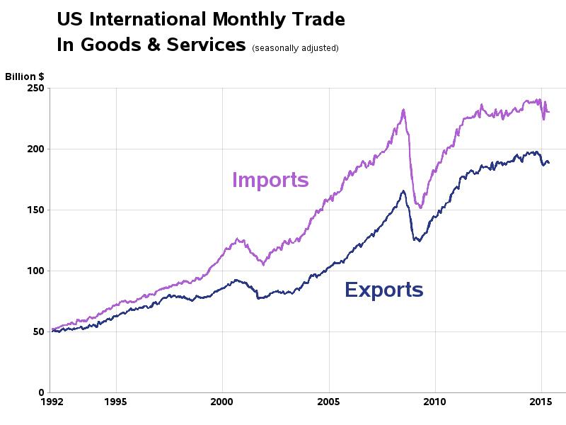 us_trade_balance