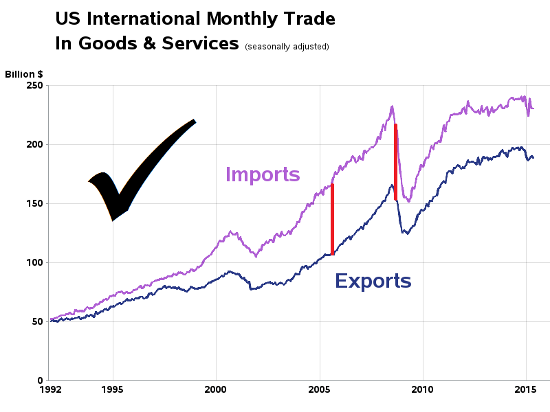 us_trade_balance_vertical