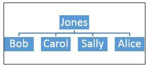 Family_JS