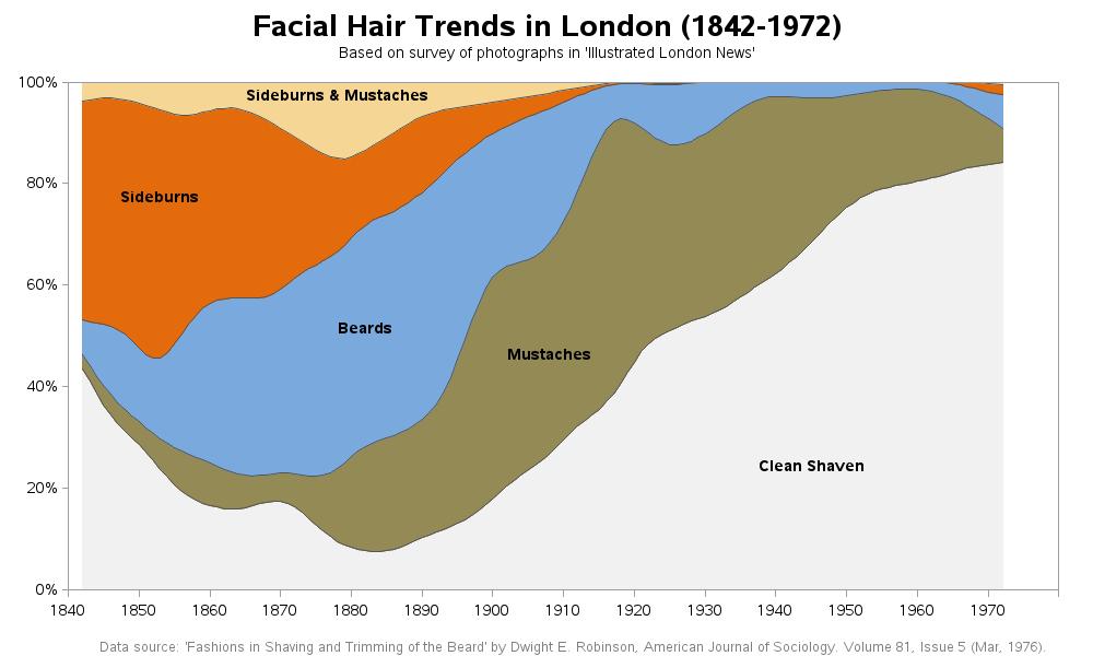 facial_hair_trends1