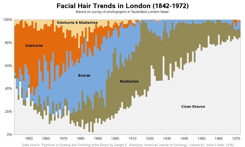 facial_hair_trends2