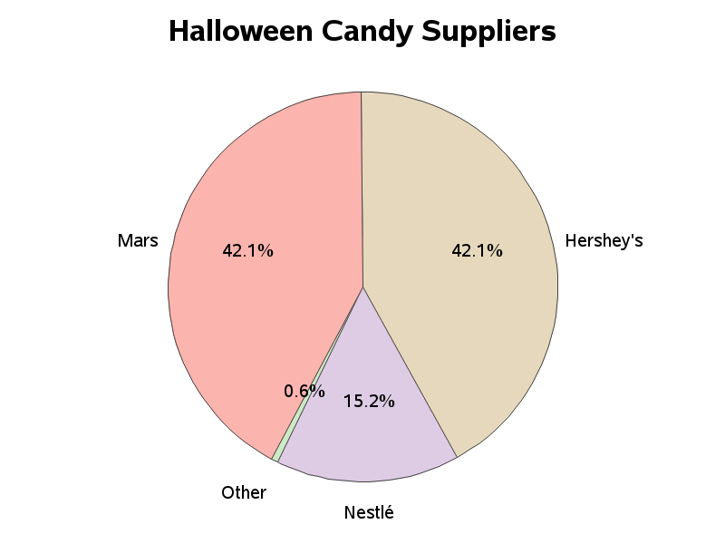 halloween_candy_suppliers