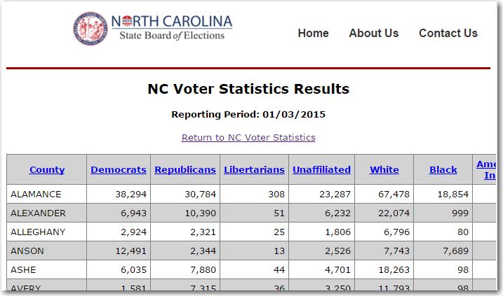 voter_data