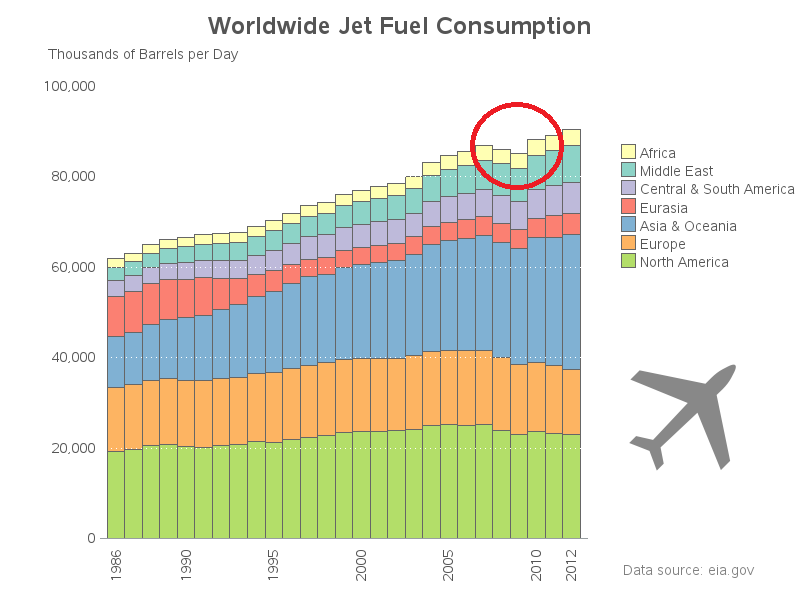 jet_fuel_consumption1_circled