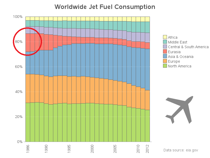 jet_fuel_consumption_circled