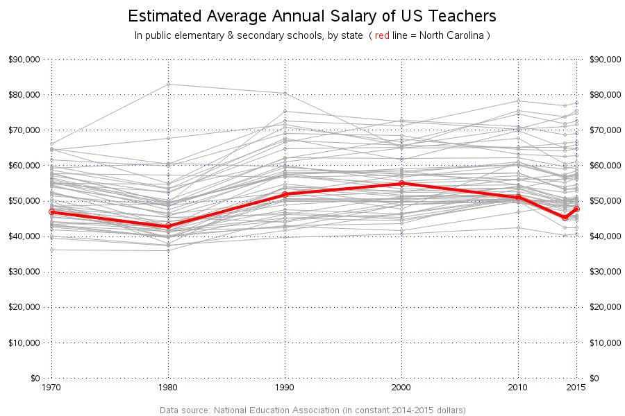 teacher_salary