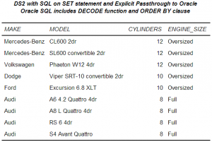 Results of Explicit Pass-through with embedded Oracle DECODE function and ORDER BY clause