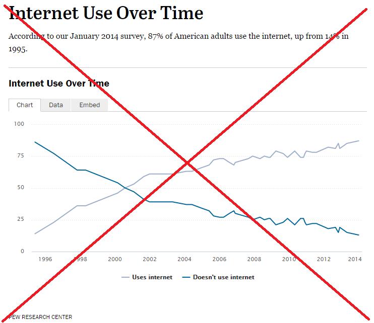 internet_use_pew