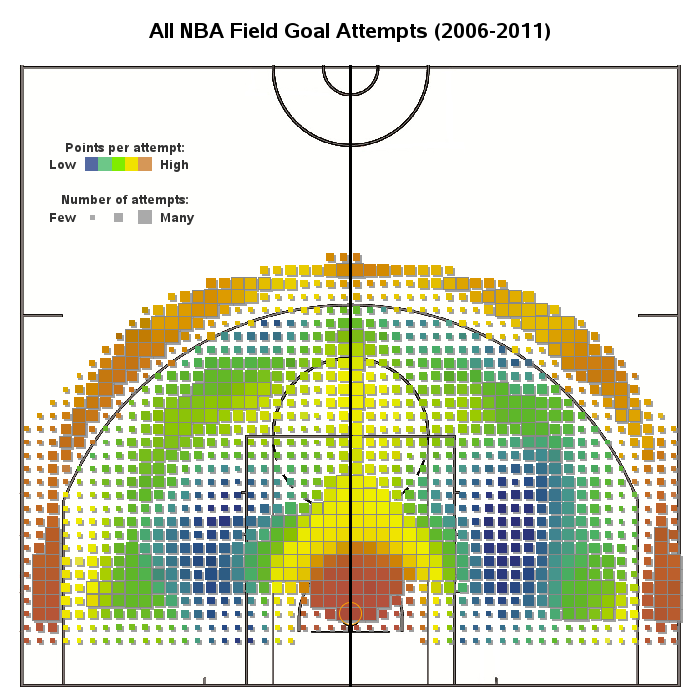 nba_shot_analysis