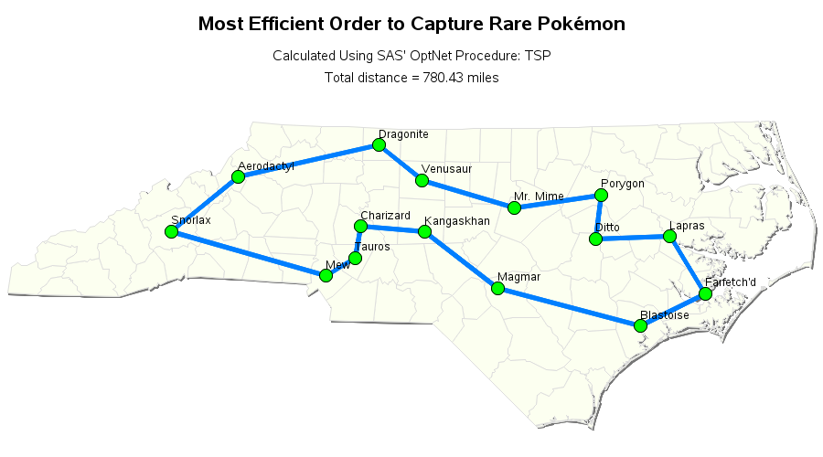 most efficient way to find rare pokémon sas learning post