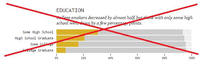 smoking_by_education